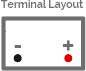 Battery layout - 0
