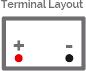 Battery layout - 1