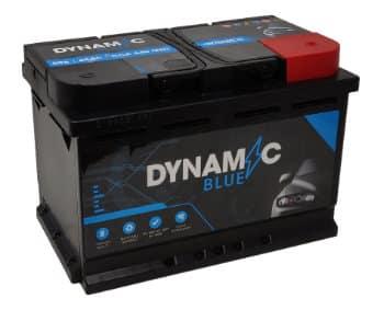 Dynamic Blue 096 Dynamic Blue